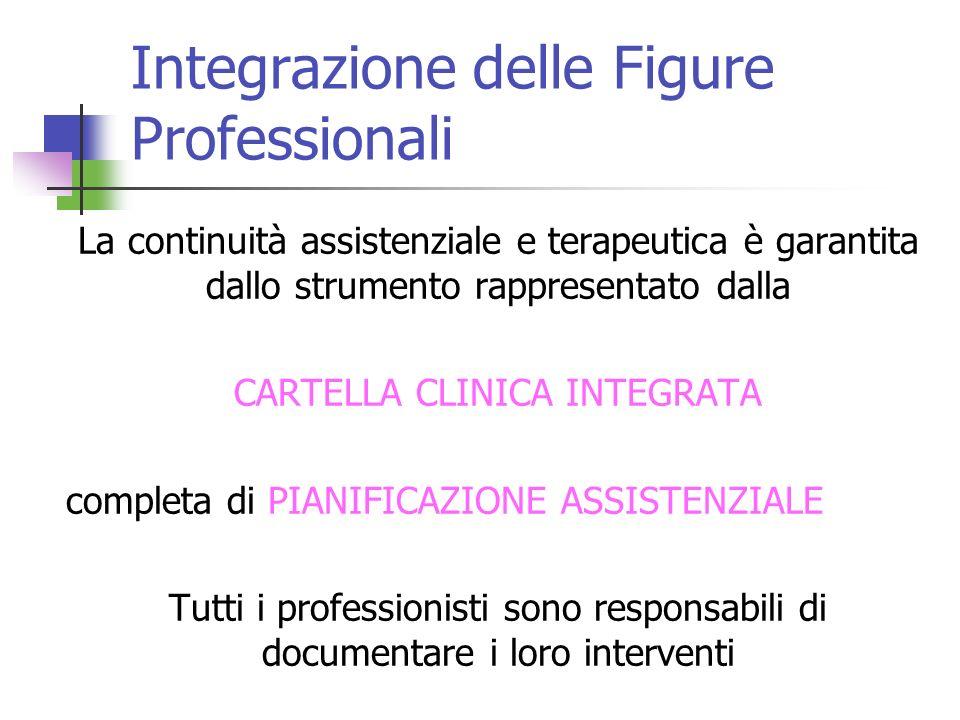 Integrazione delle Figure Professionali