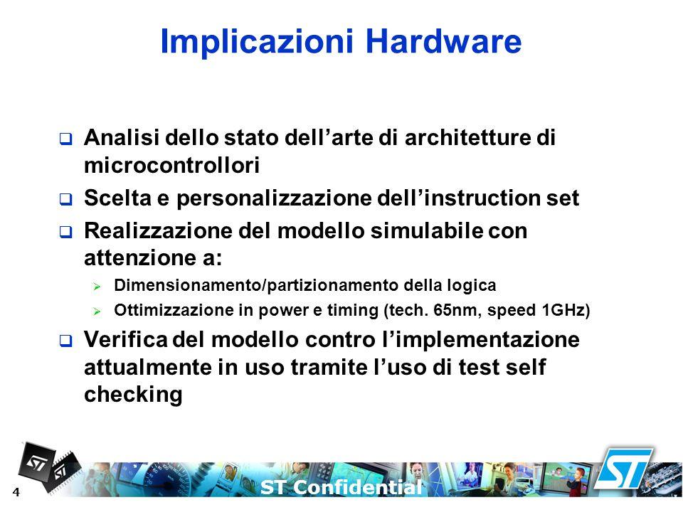 Implicazioni Hardware