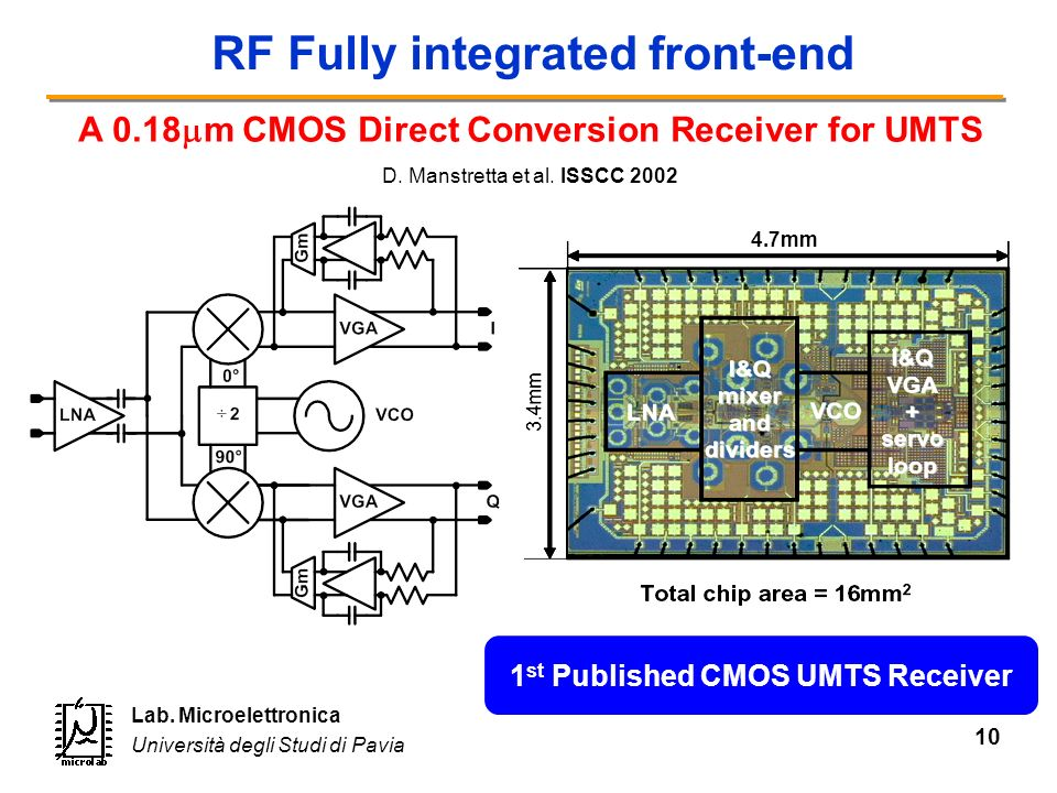 RF Fully integrated front-end