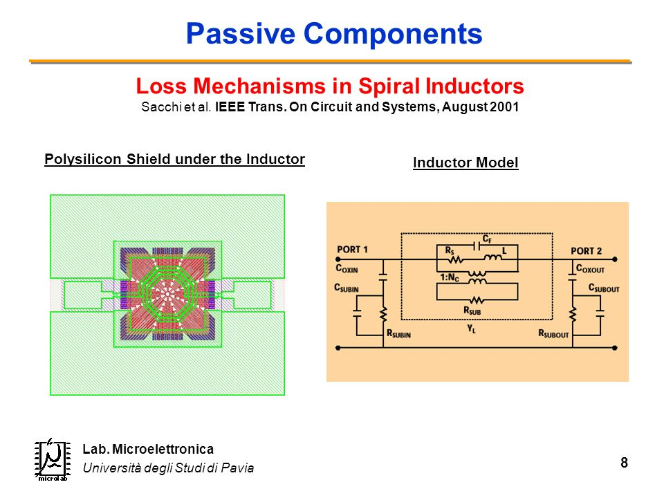 Passive Components Loss Mechanisms in Spiral Inductors