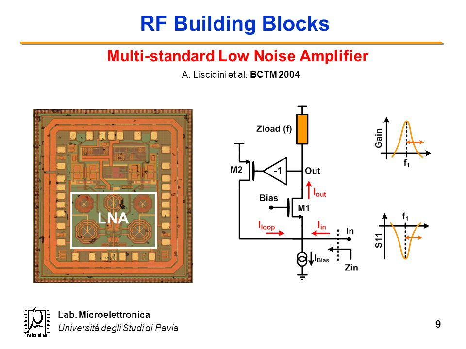 Multi-standard Low Noise Amplifier A. Liscidini et al. BCTM 2004