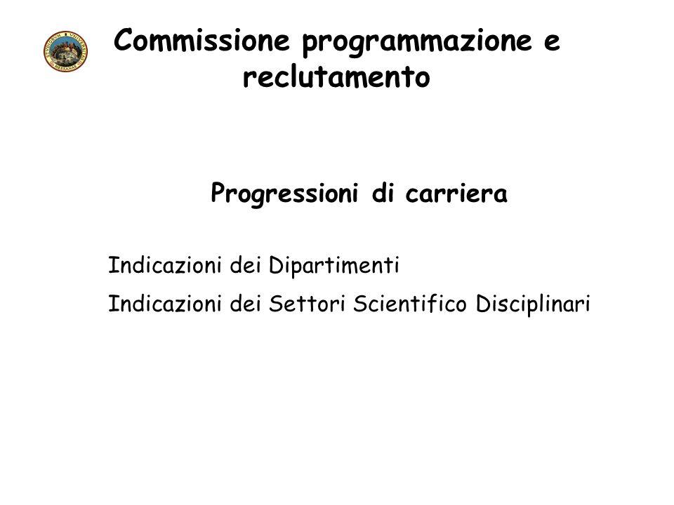 Commissione programmazione e reclutamento