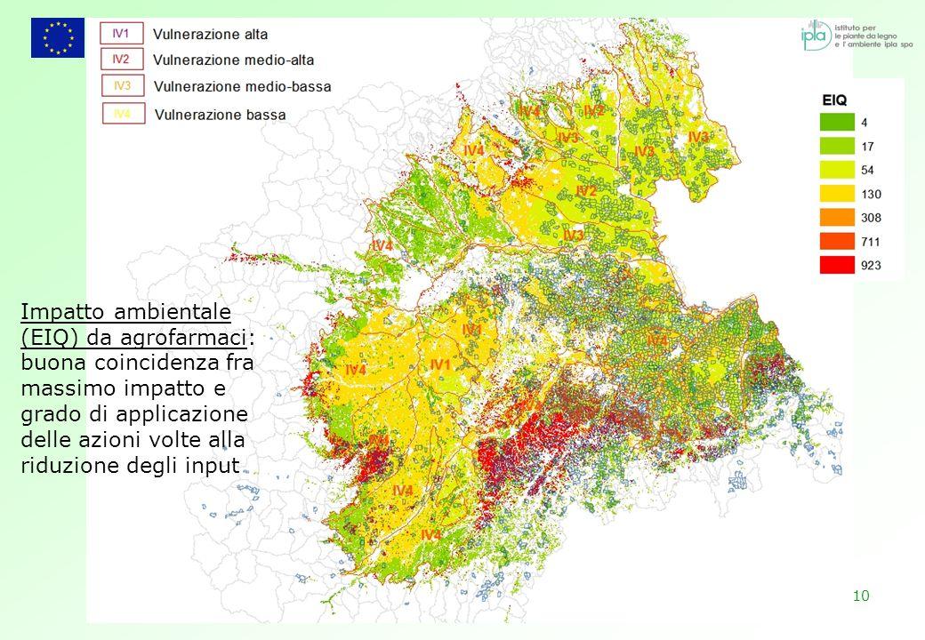 Impatto ambientale (EIQ) da agrofarmaci: buona coincidenza fra massimo impatto e grado di applicazione delle azioni volte alla riduzione degli input