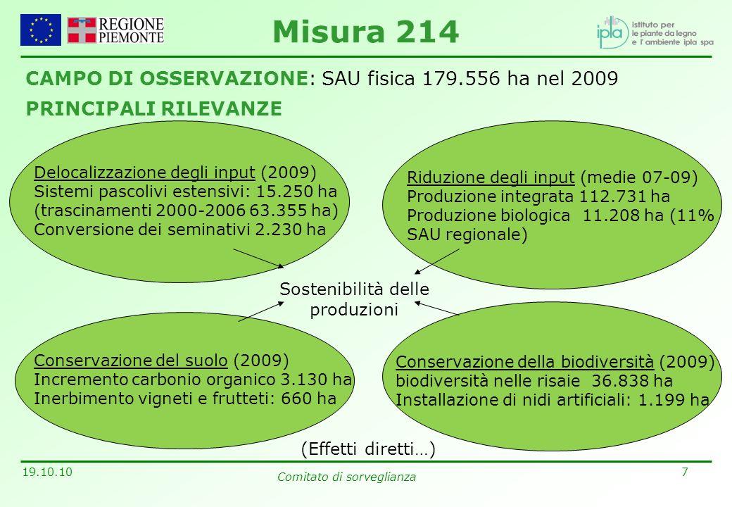 Misura 214 CAMPO DI OSSERVAZIONE: SAU fisica 179.556 ha nel 2009