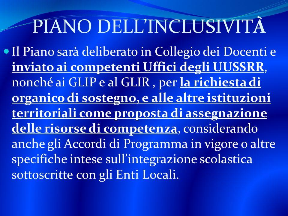 PIANO DELL'INCLUSIVITÀ