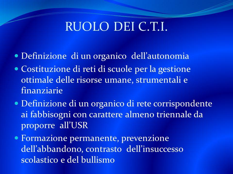 RUOLO DEI C.T.I. Definizione di un organico dell'autonomia