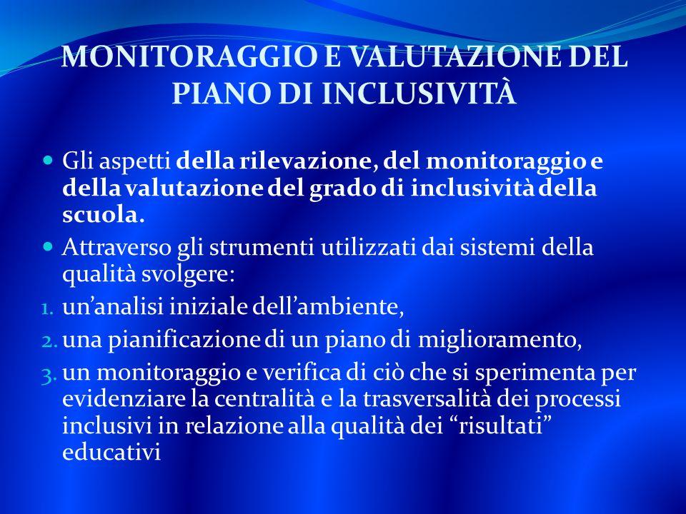 MONITORAGGIO E VALUTAZIONE DEL PIANO DI INCLUSIVITÀ