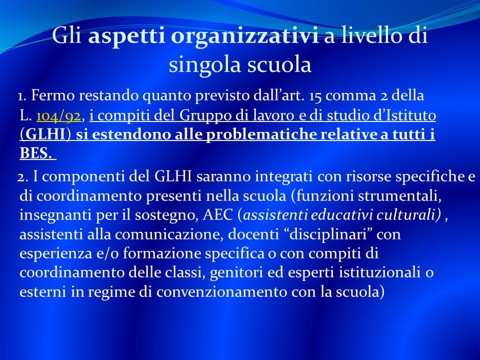 Gli aspetti organizzativi a livello di singola scuola