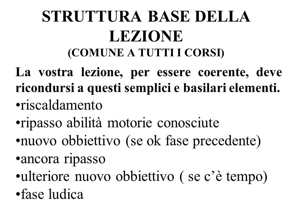 STRUTTURA BASE DELLA LEZIONE (COMUNE A TUTTI I CORSI)