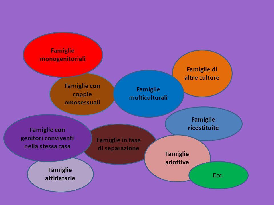 Famiglie monogenitoriali Famiglie monogenitoriali