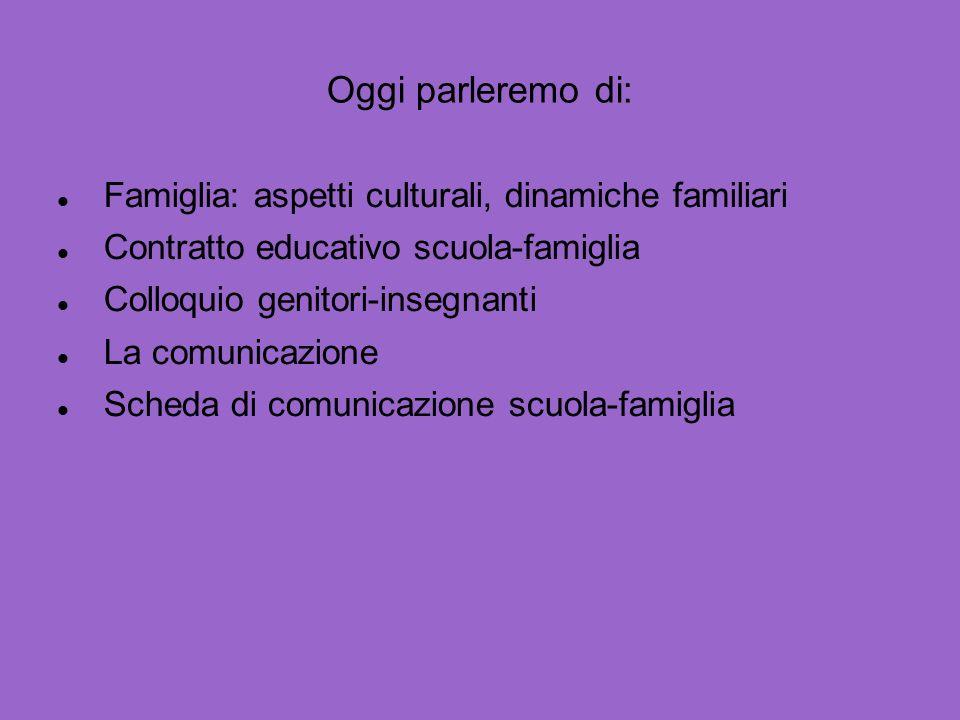 Oggi parleremo di: Famiglia: aspetti culturali, dinamiche familiari