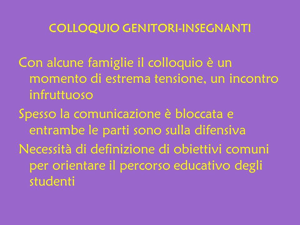 COLLOQUIO GENITORI-INSEGNANTI