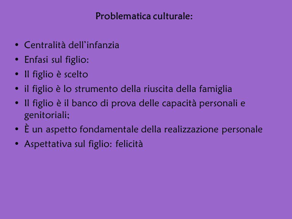 Problematica culturale: