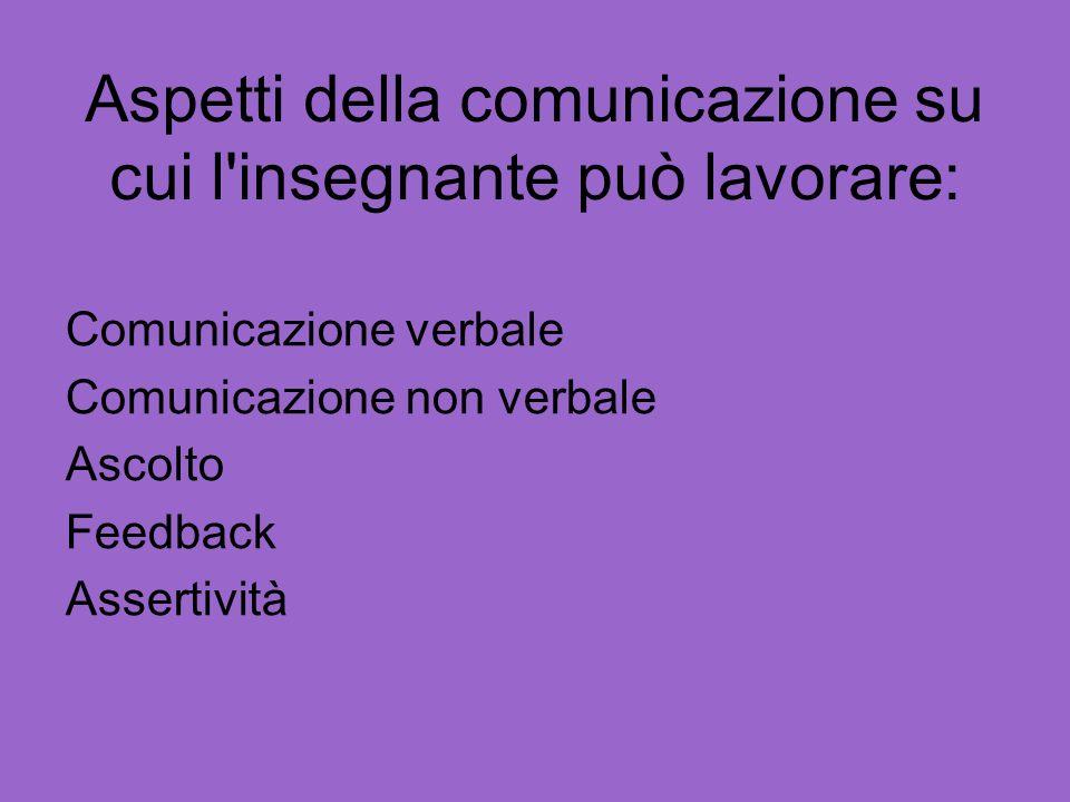 Aspetti della comunicazione su cui l insegnante può lavorare: