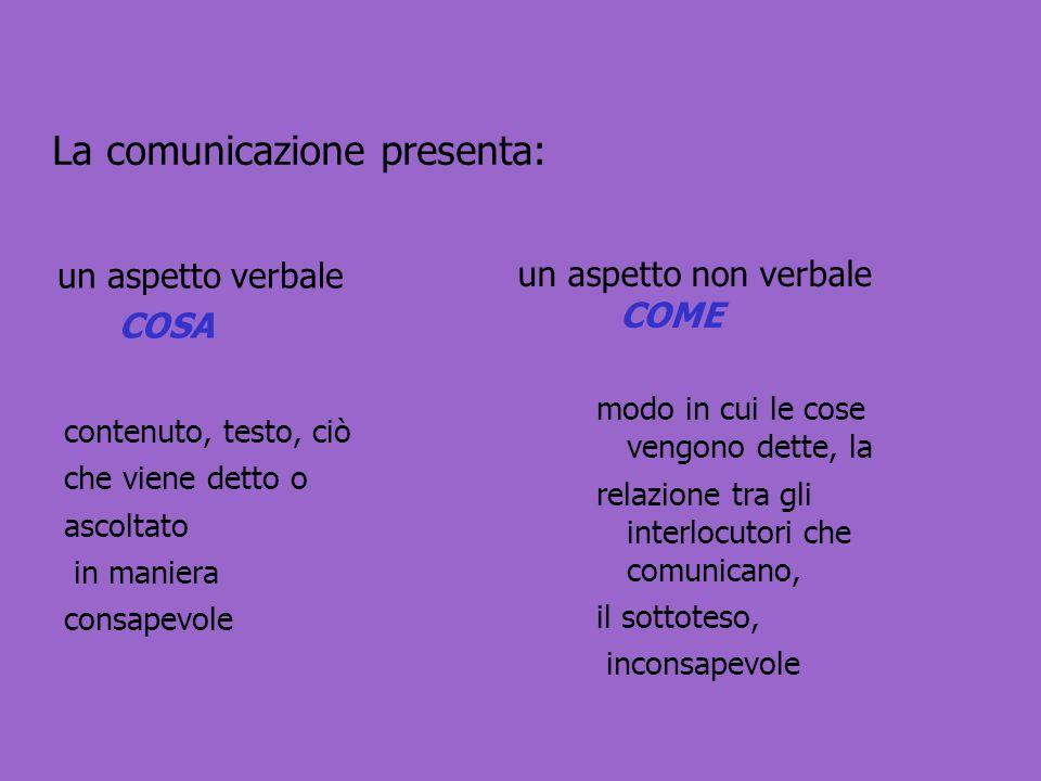 La comunicazione presenta: