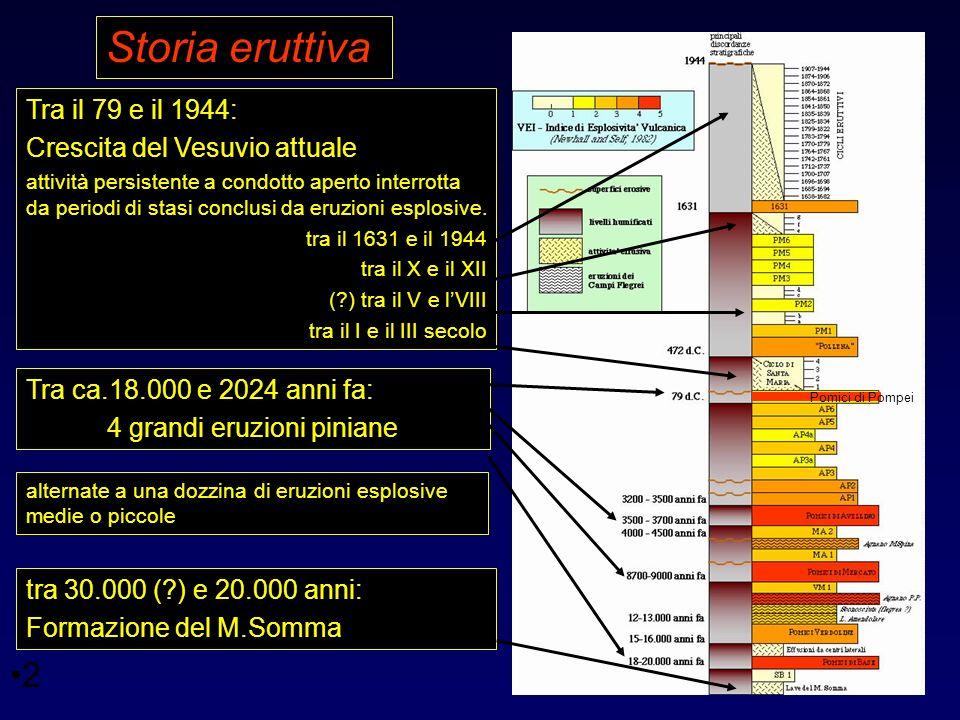 4 grandi eruzioni piniane