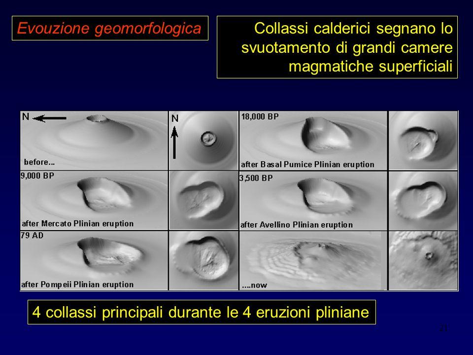 Evouzione geomorfologica