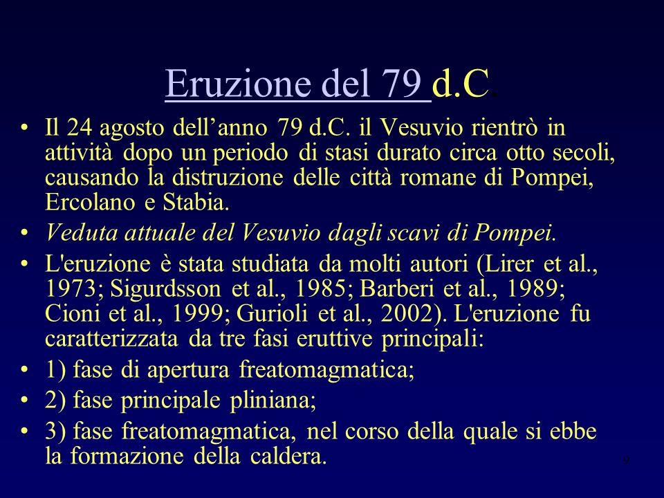 Eruzione del 79 d.C.
