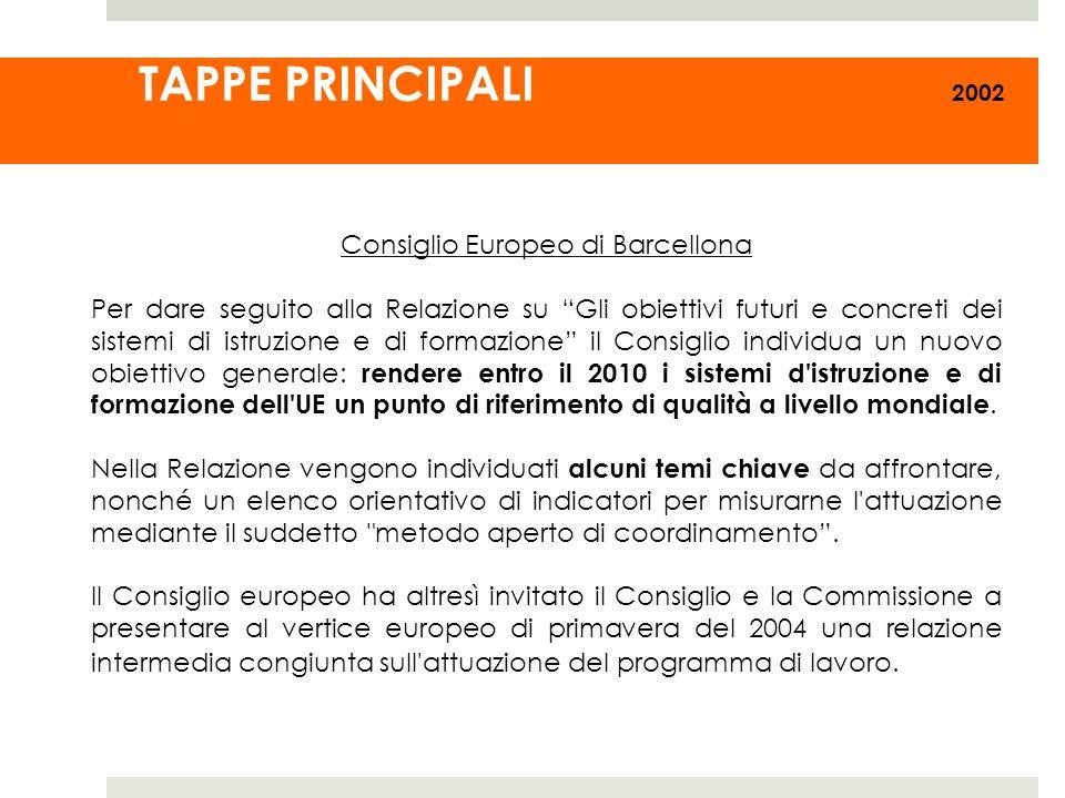 Consiglio Europeo di Barcellona