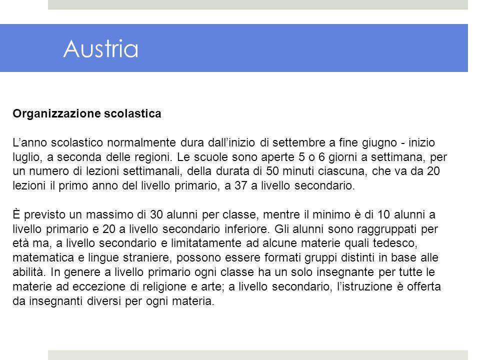 Austria Organizzazione scolastica