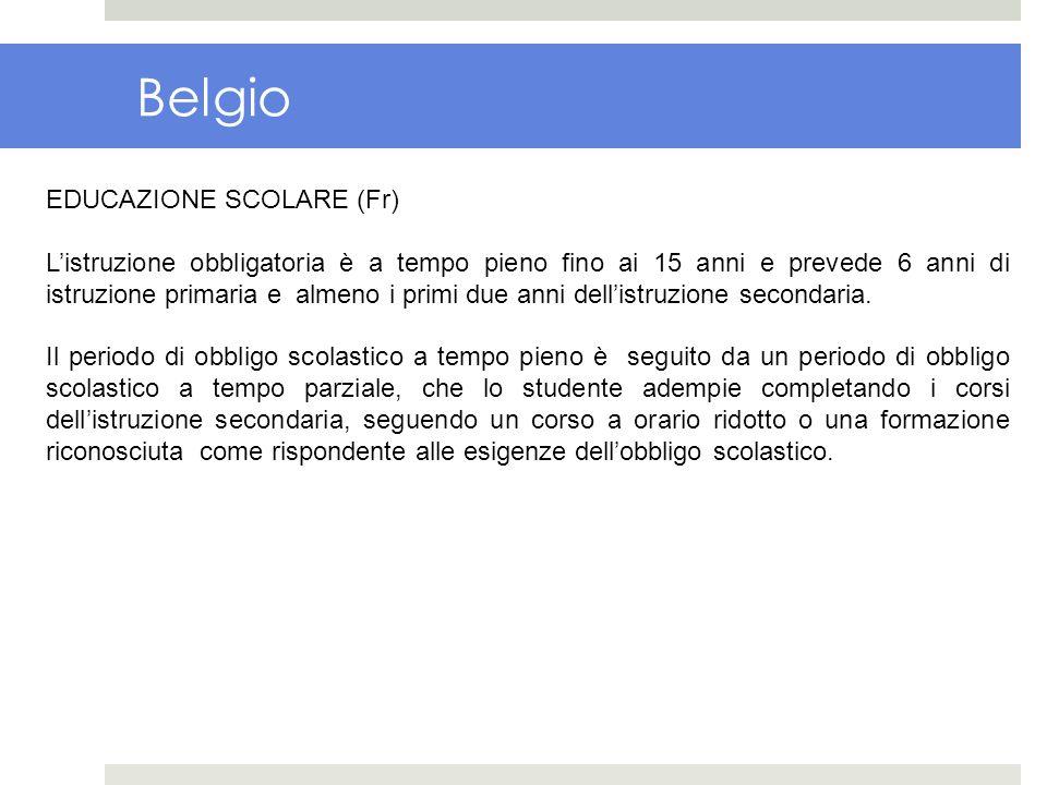 Belgio EDUCAZIONE SCOLARE (Fr)