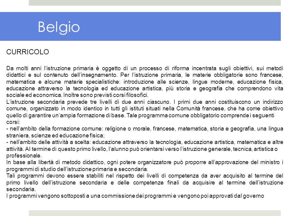 Belgio CURRICOLO.