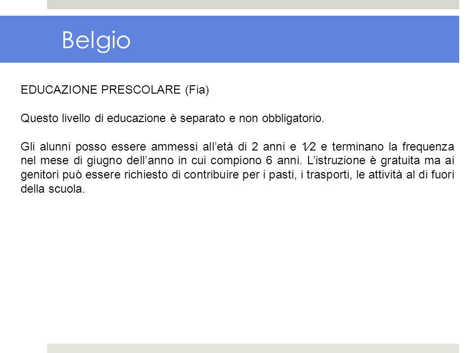 Belgio EDUCAZIONE PRESCOLARE (Fia)