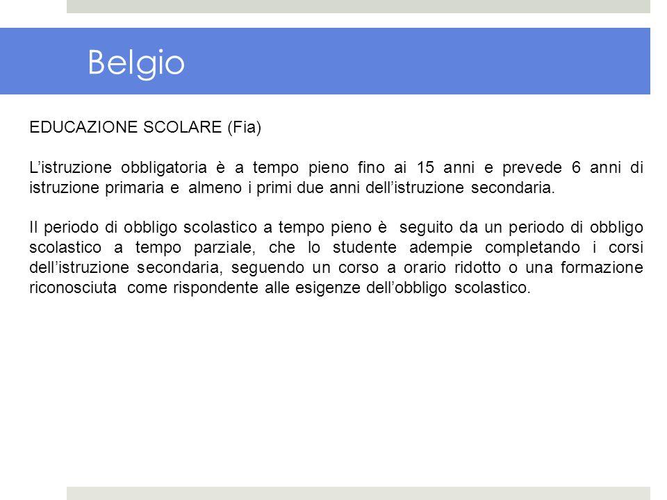 Belgio EDUCAZIONE SCOLARE (Fia)