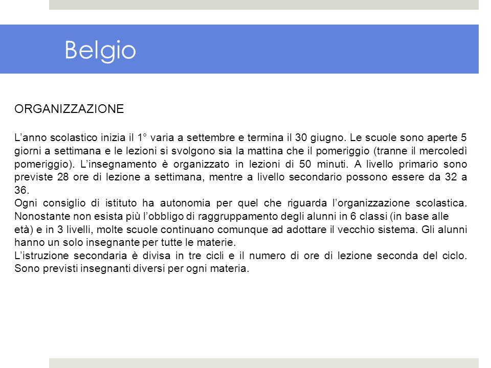 Belgio ORGANIZZAZIONE