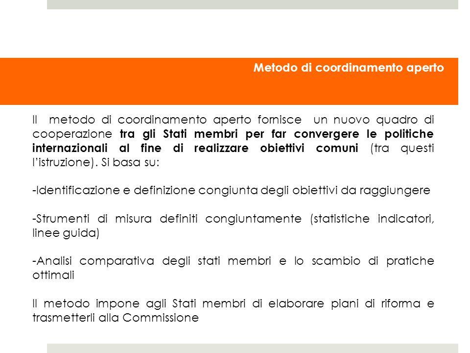 Metodo di coordinamento aperto