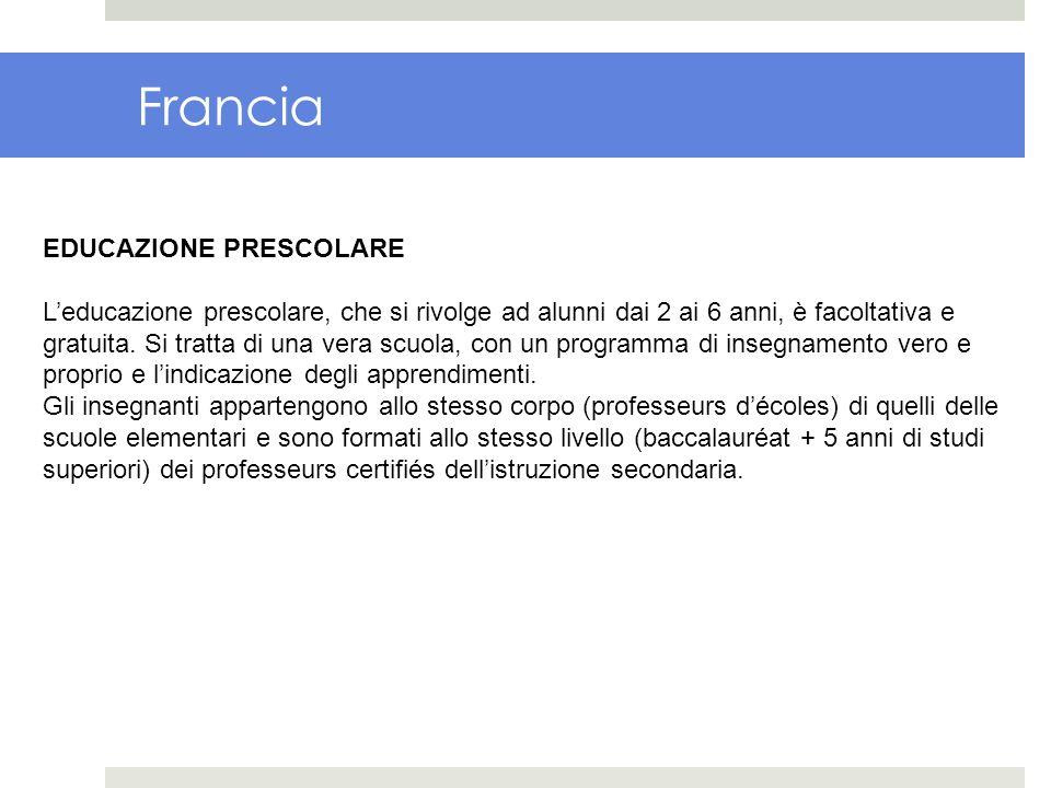 Francia EDUCAZIONE PRESCOLARE