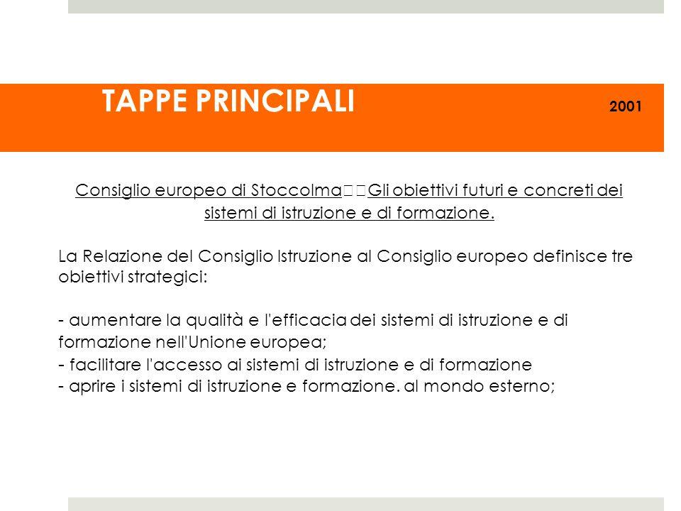 TAPPE PRINCIPALI 2001