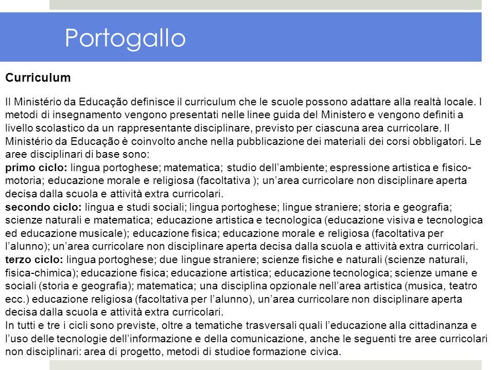 Portogallo Curriculum