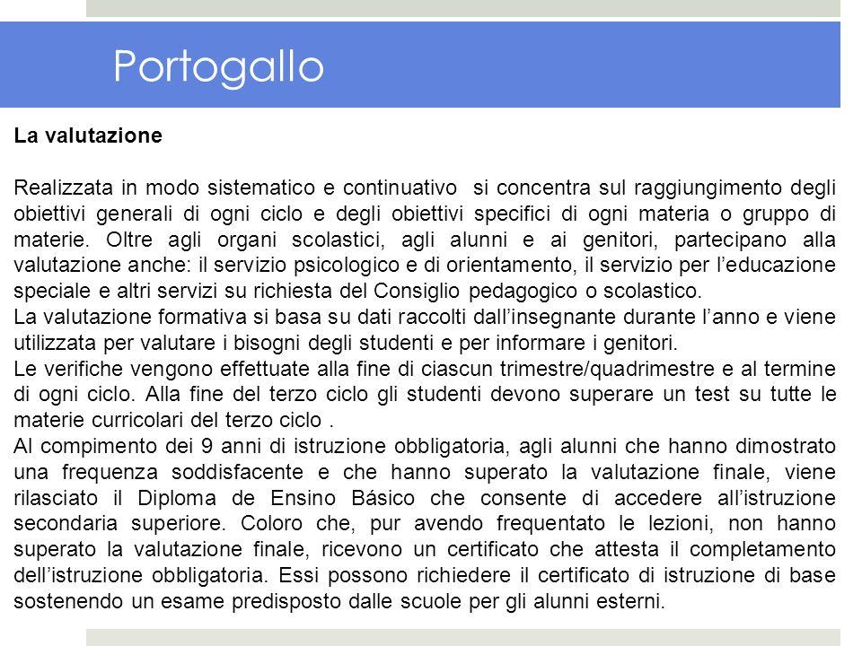 Portogallo La valutazione
