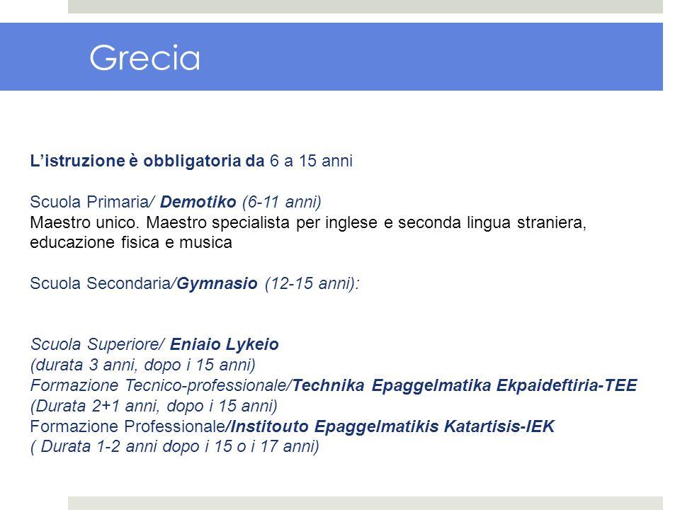 Grecia L'istruzione è obbligatoria da 6 a 15 anni