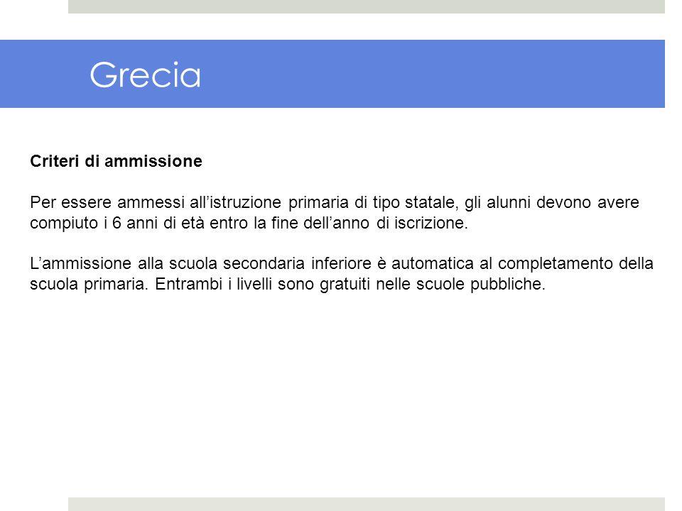 Grecia Criteri di ammissione