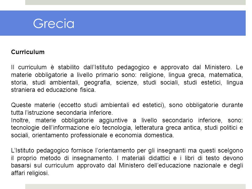 Grecia Curriculum.