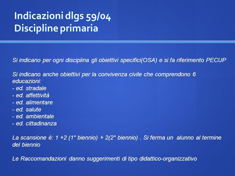 Indicazioni dlgs 59/04 Discipline primaria