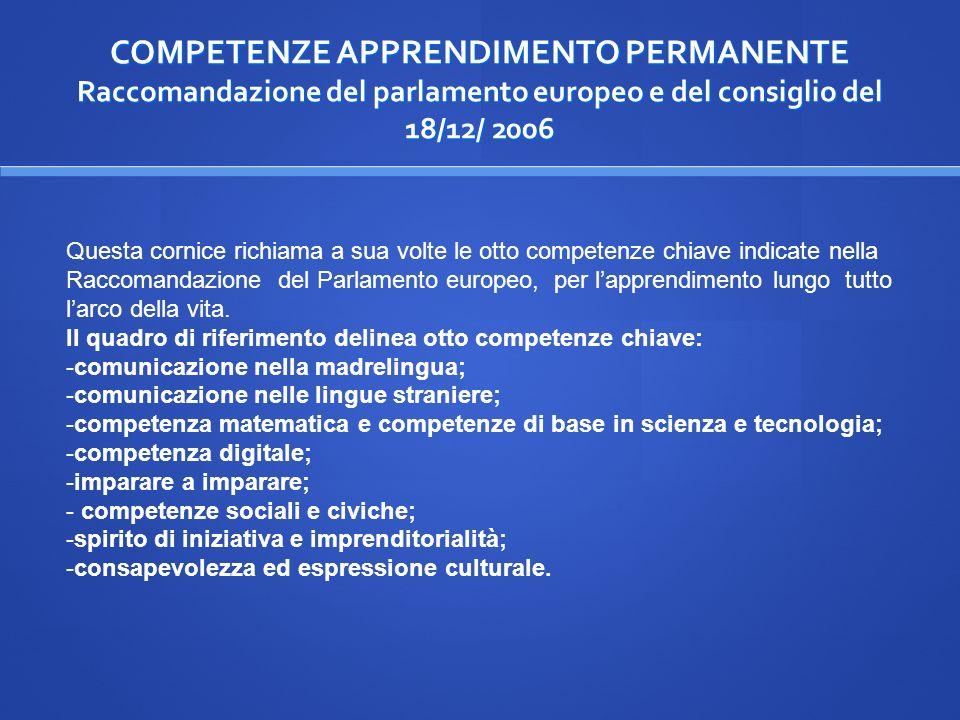 COMPETENZE APPRENDIMENTO PERMANENTE Raccomandazione del parlamento europeo e del consiglio del 18/12/ 2006