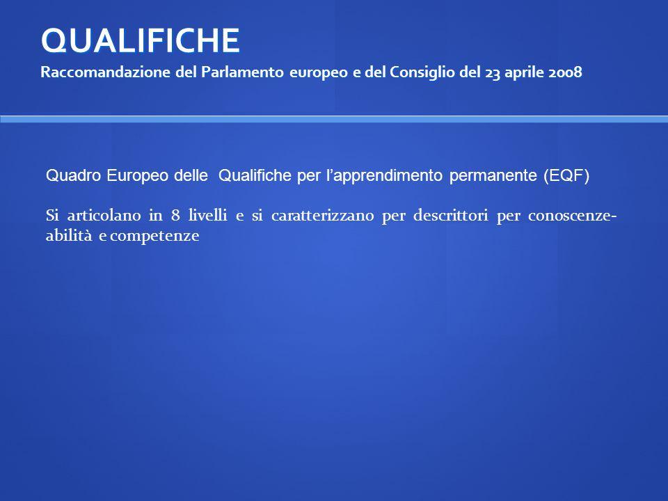 QUALIFICHE Raccomandazione del Parlamento europeo e del Consiglio del 23 aprile 2008