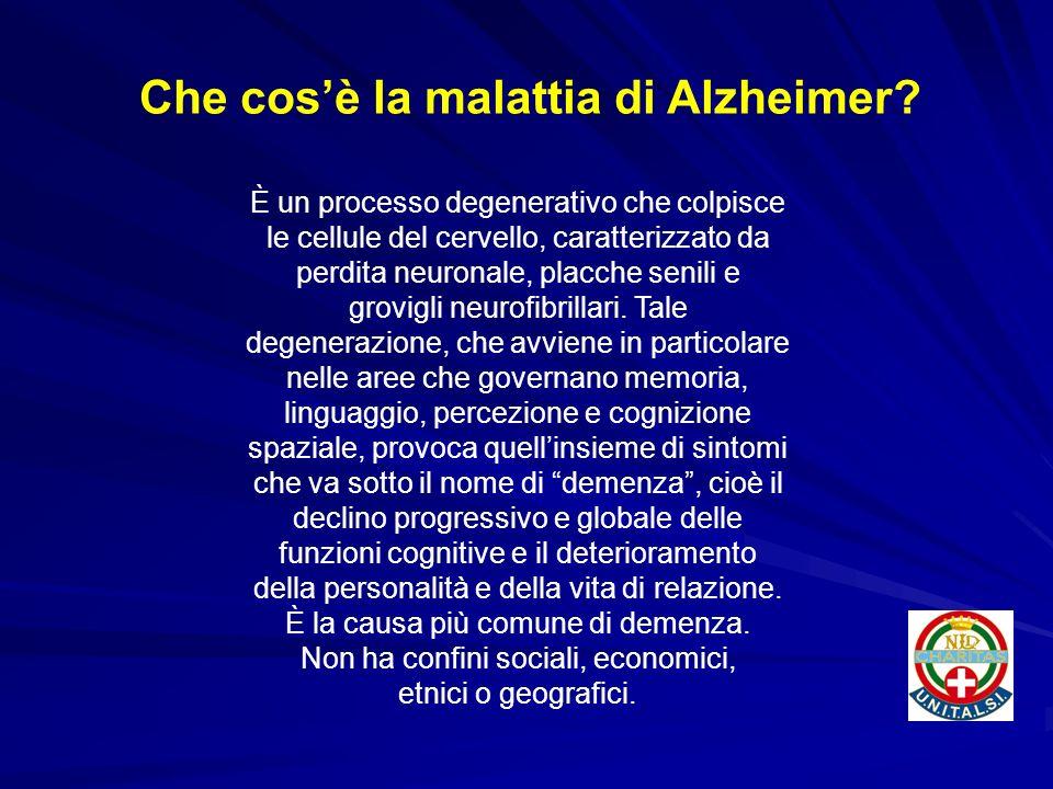 Che cos'è la malattia di Alzheimer
