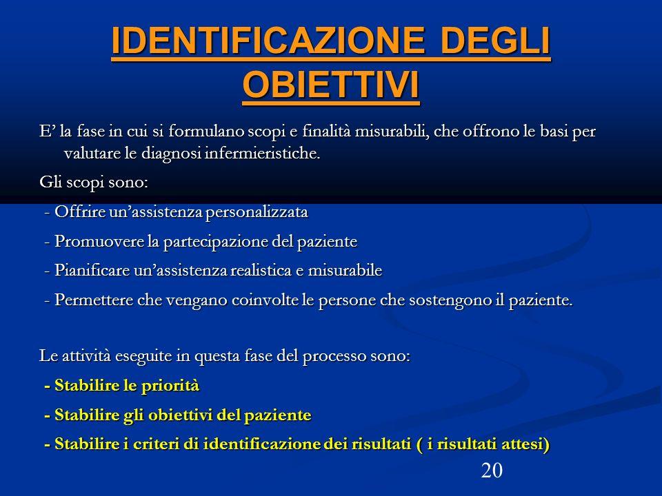 IDENTIFICAZIONE DEGLI OBIETTIVI