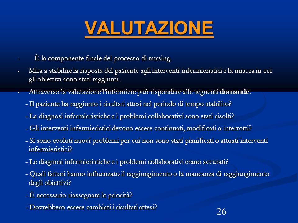 VALUTAZIONE È la componente finale del processo di nursing.