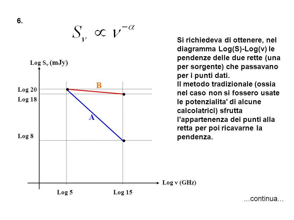 Si richiedeva di ottenere, nel diagramma Log(S)-Log(ν) le pendenze delle due rette (una per sorgente) che passavano per i punti dati.