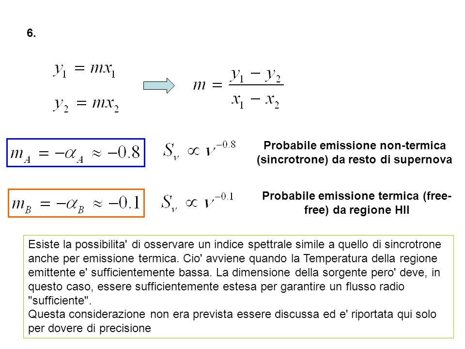 Probabile emissione non-termica (sincrotrone) da resto di supernova