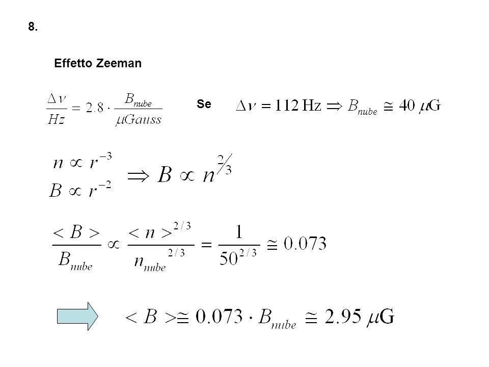 Effetto Zeeman Se