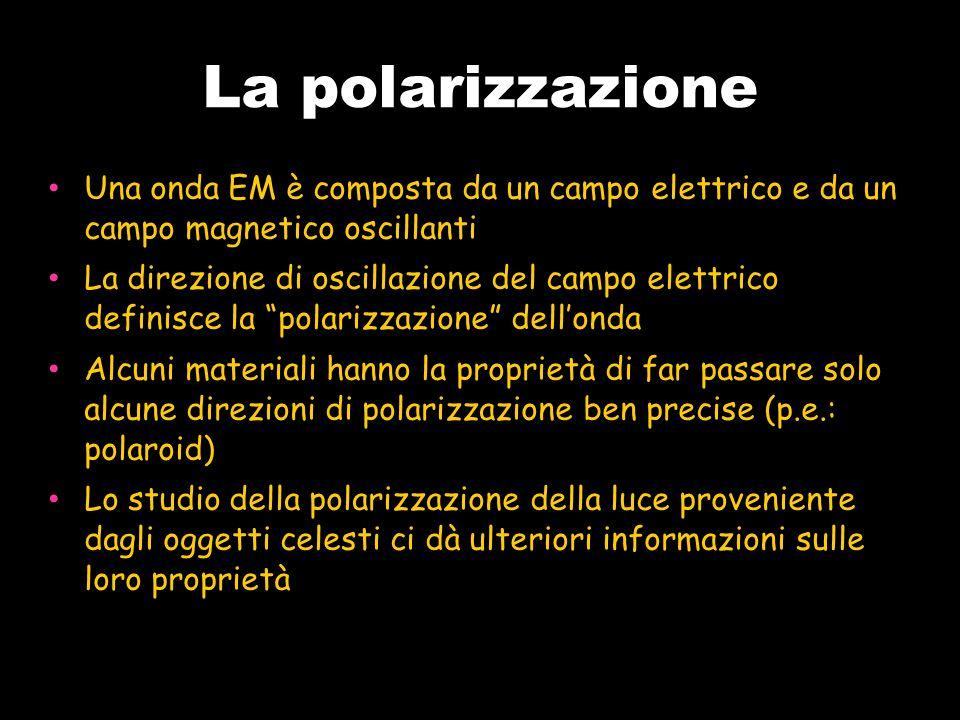 La polarizzazione Una onda EM è composta da un campo elettrico e da un campo magnetico oscillanti.