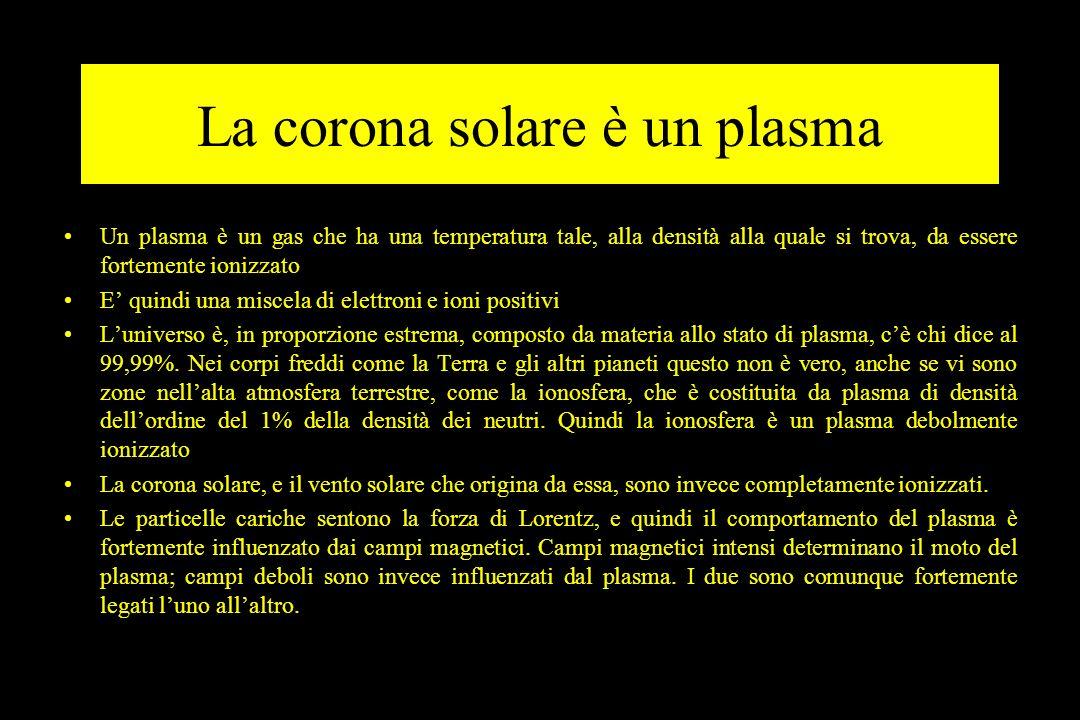 La corona solare è un plasma