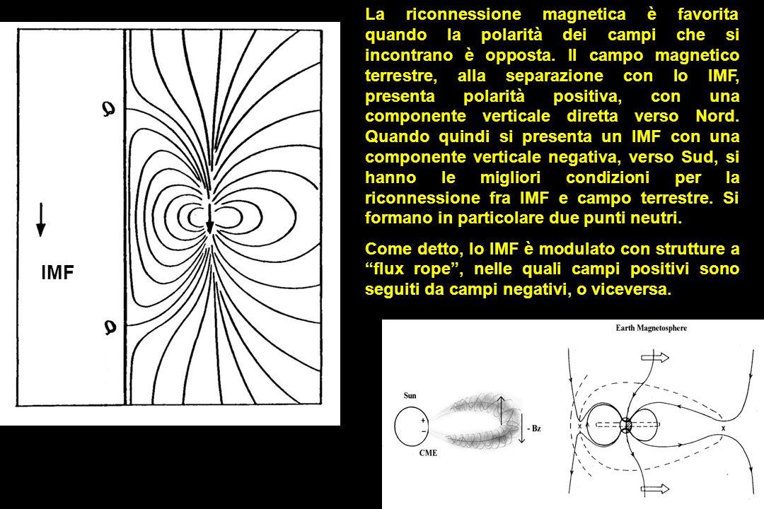 La riconnessione magnetica è favorita quando la polarità dei campi che si incontrano è opposta. Il campo magnetico terrestre, alla separazione con lo IMF, presenta polarità positiva, con una componente verticale diretta verso Nord. Quando quindi si presenta un IMF con una componente verticale negativa, verso Sud, si hanno le migliori condizioni per la riconnessione fra IMF e campo terrestre. Si formano in particolare due punti neutri.