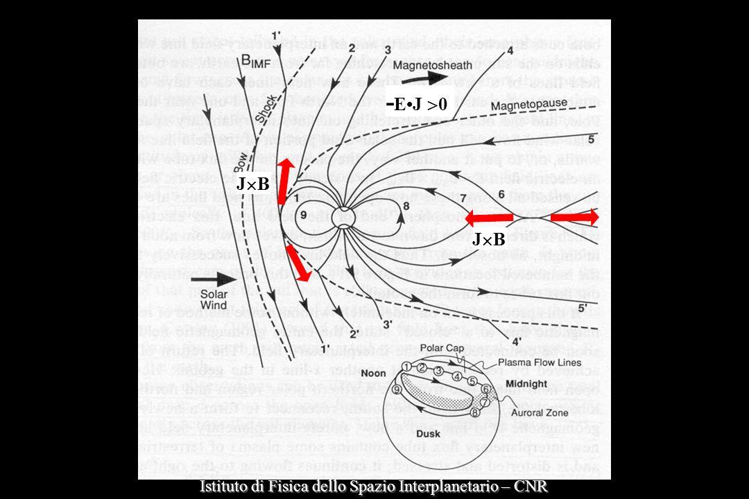 Istituto di Fisica dello Spazio Interplanetario – CNR